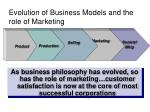 evolution of business models and the role of marketing