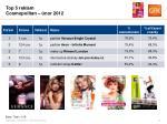 top 5 reklam cosmopolitan nor 2012