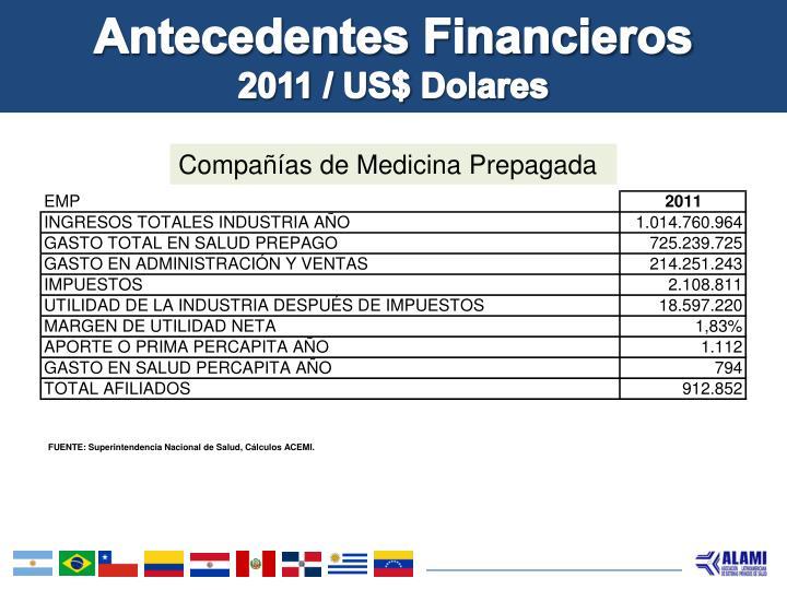 Antecedentes Financieros