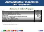 antecedentes financieros 2011 us dolares