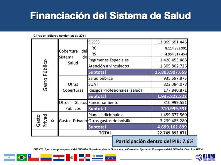 Financiación del