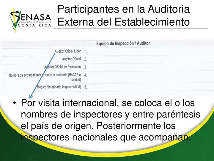 Participantes en la Auditoria Externa del Establecimiento