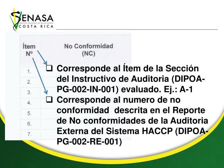 Corresponde al Ítem de la Sección del Instructivo de Auditoria (DIPOA-PG-002-IN-001) evaluado. Ej.: A-1