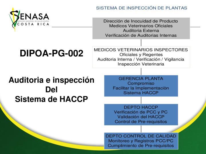 DIPOA-PG-002
