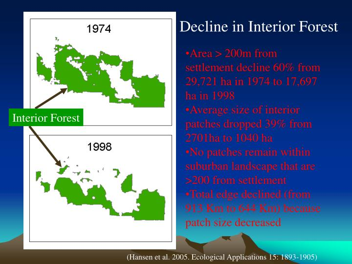 Decline in Interior Forest