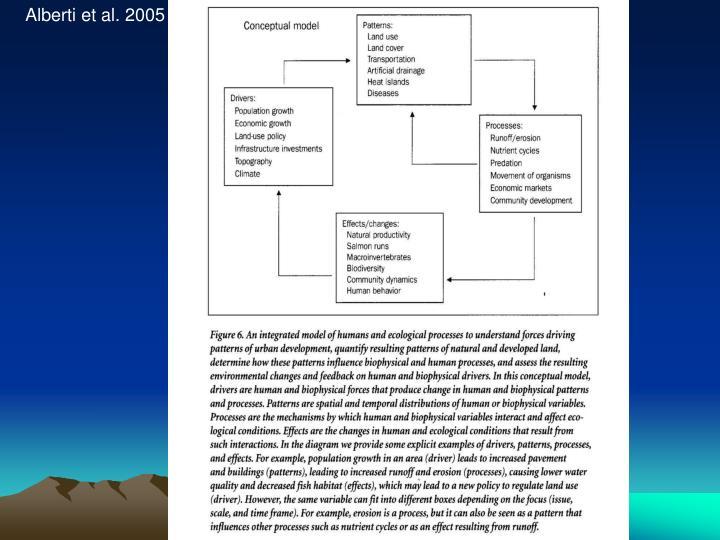 Alberti et al. 2005