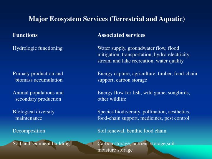 Major Ecosystem Services (Terrestrial and Aquatic)