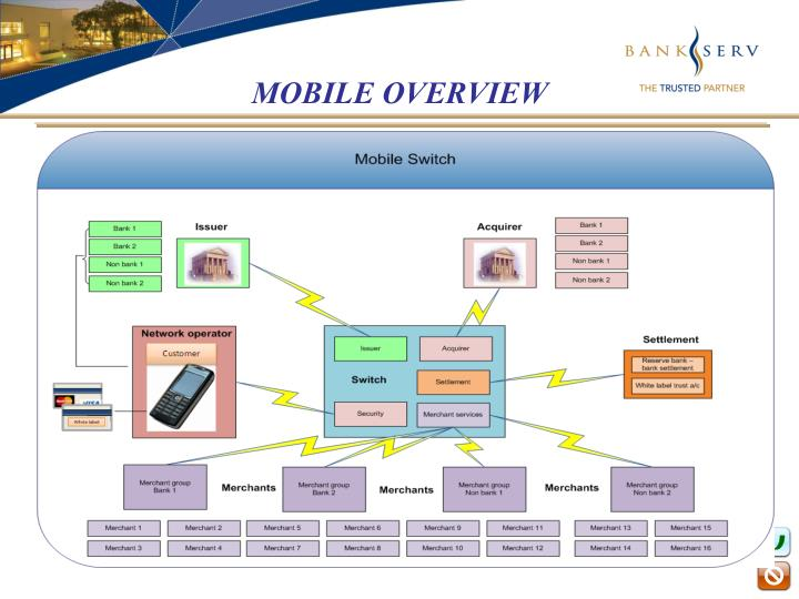 MOBILE OVERVIEW