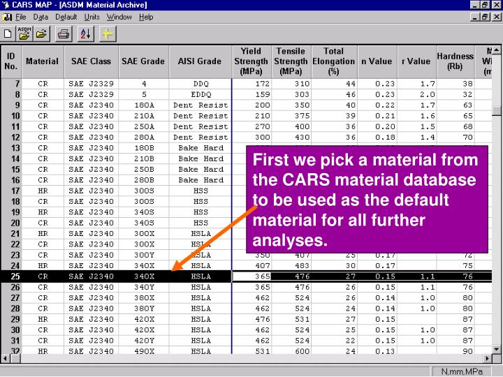 First we pick a material from the CARS material database to be used as the default material for all further analyses.