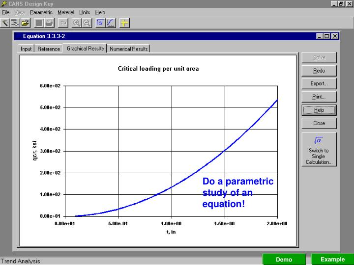 Do a parametric study of an equation!