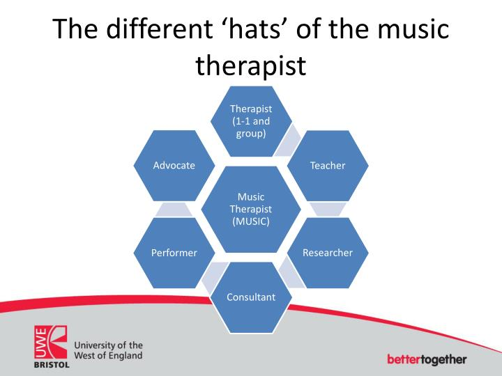 The different 'hats' of the music therapist