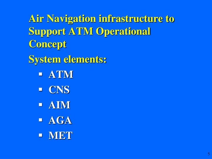 Air Navigation infrastructure to Support ATM Operational Concept