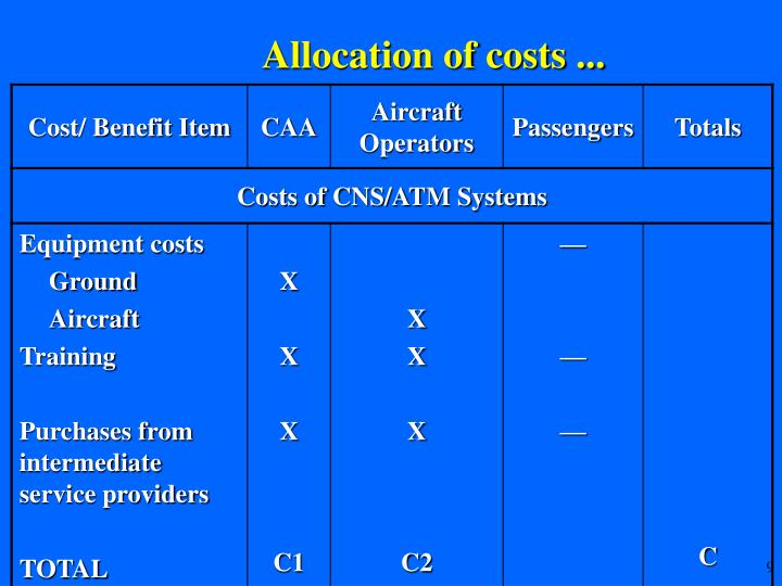 Allocation of costs ...