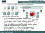 elements of ethernet 802 3 networks