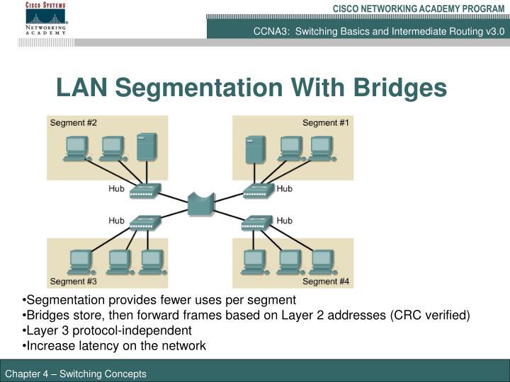 LAN Segmentation With Bridges