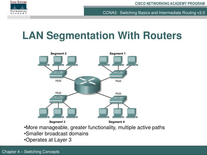 LAN Segmentation With Routers
