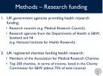 methods research funding
