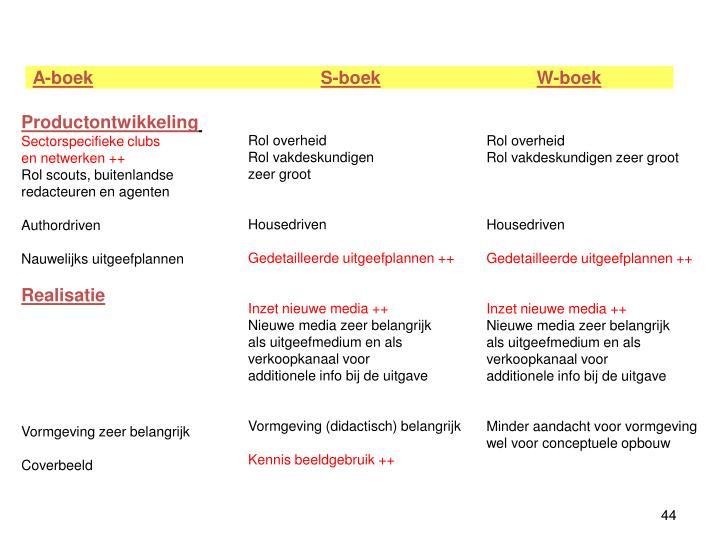 A-boek
