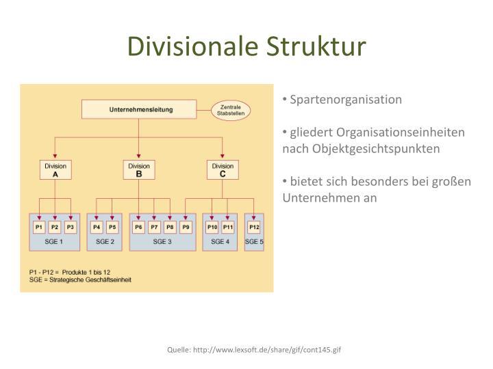 Divisionale