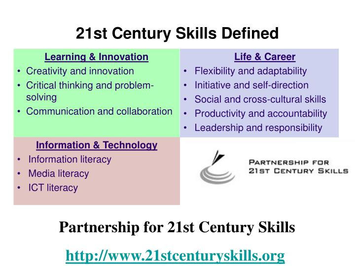 21st Century Skills Defined