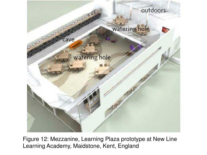 Figure 12: Mezzanine, Learning Plaza prototype at New Line Learning Academy, Maidstone, Kent, England