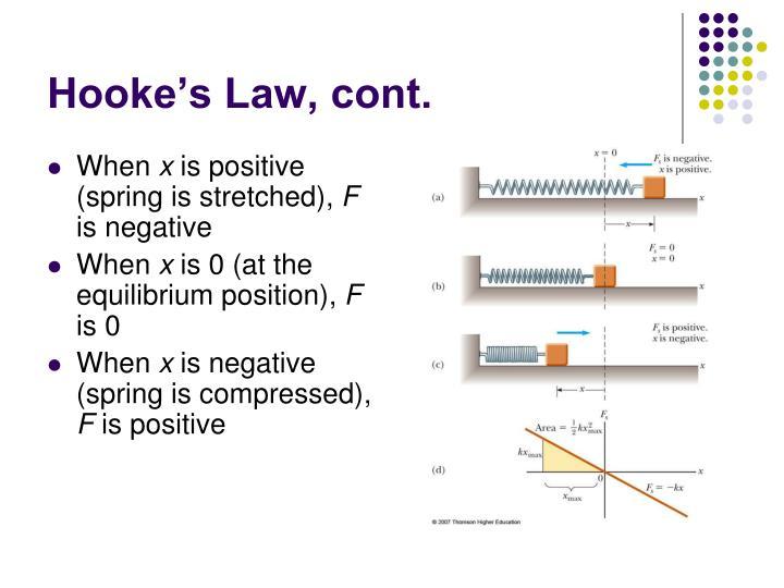 Hooke's Law, cont.