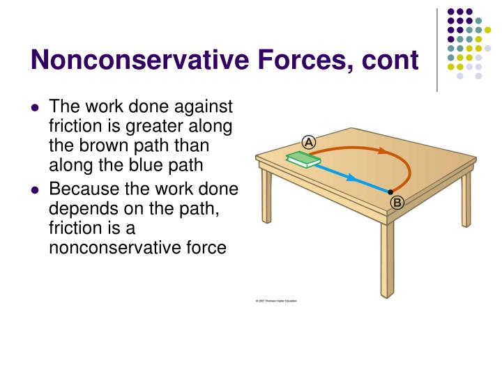 Nonconservative Forces, cont