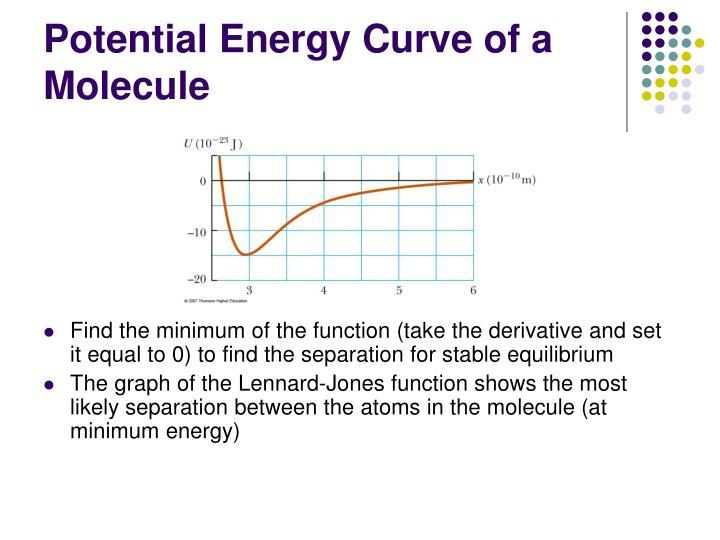 Potential Energy Curve of a Molecule