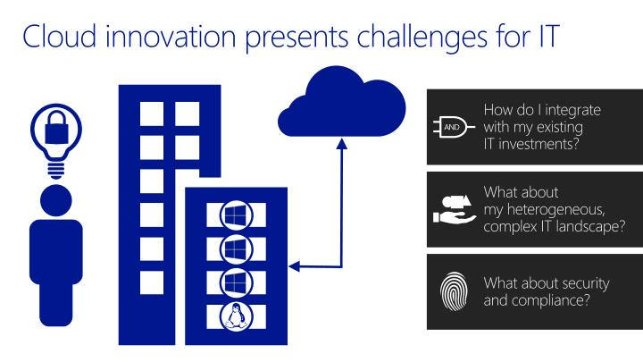 Cloud innovation presents challenges for IT