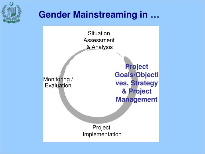 Gender Mainstreaming in