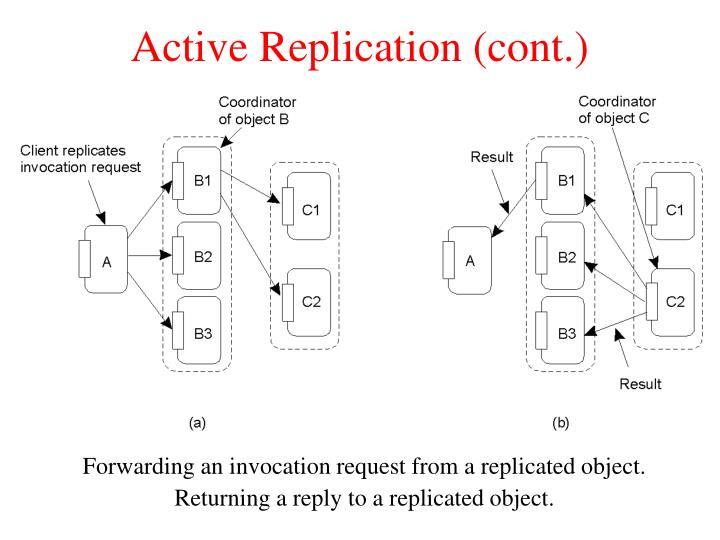 Active Replication (cont.)