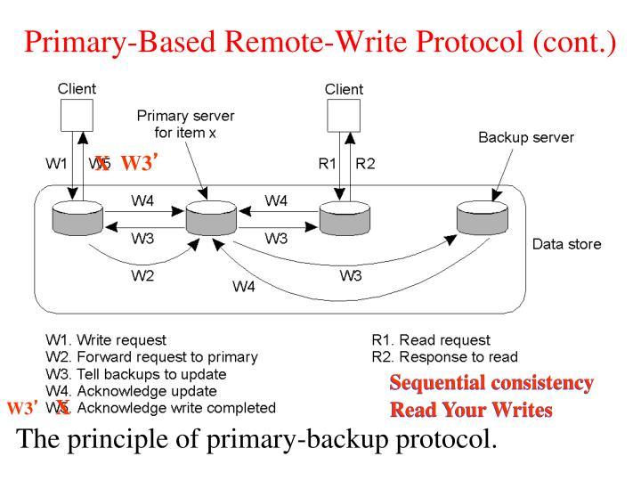 Primary-Based Remote-Write Protocol (cont.)