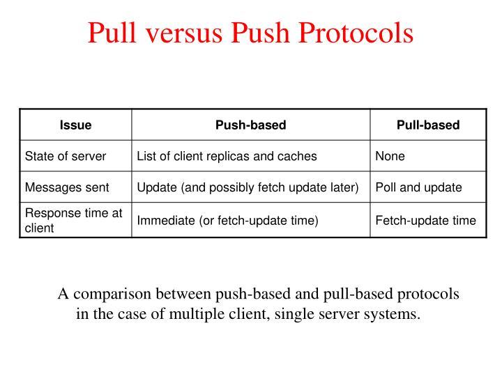 Pull versus Push Protocols