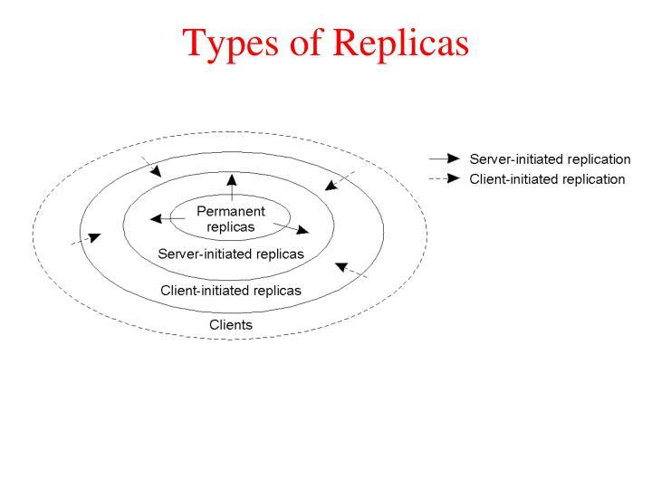Types of Replicas