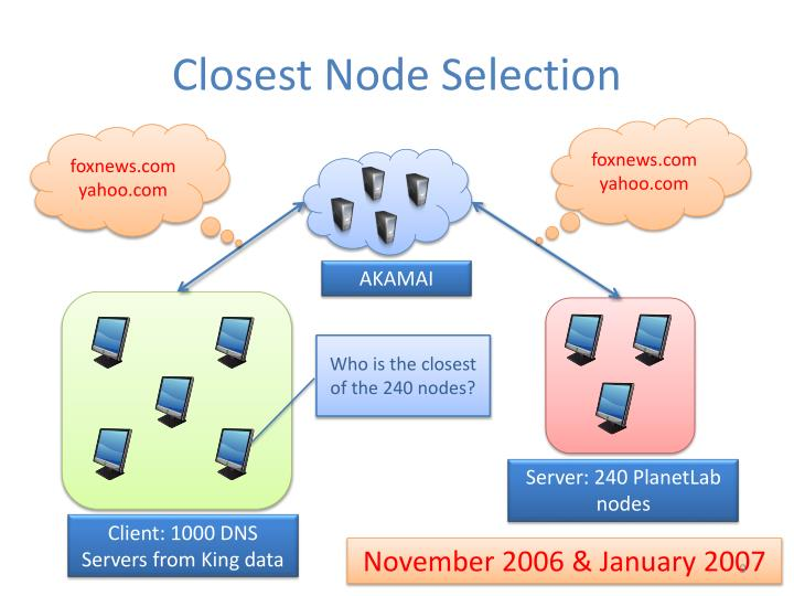 Closest Node Selection