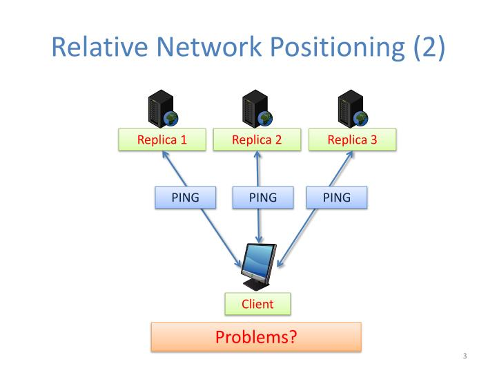 Relative network positioning 2