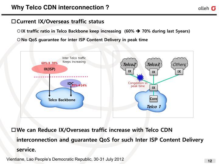 Why Telco CDN interconnection ?