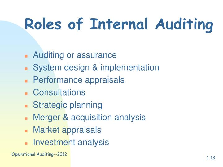 Roles of Internal Auditing