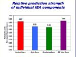 relative prediction strength of individual iea components