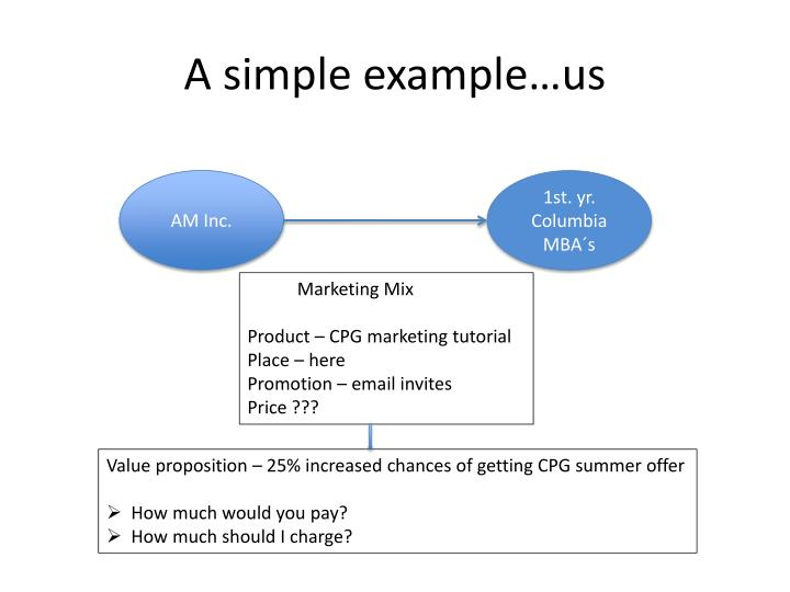 A simple example…us