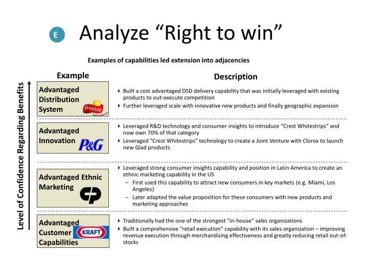"Analyze ""Right to win"""