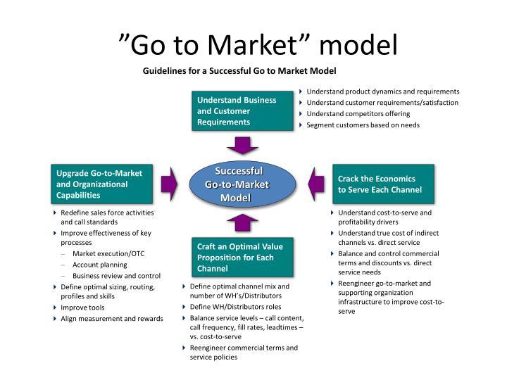 """Go to Market"" model"