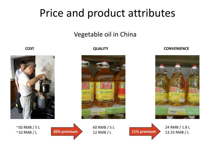 Price and product attributes