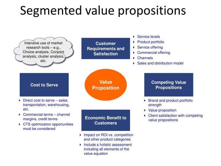 Segmented value propositions