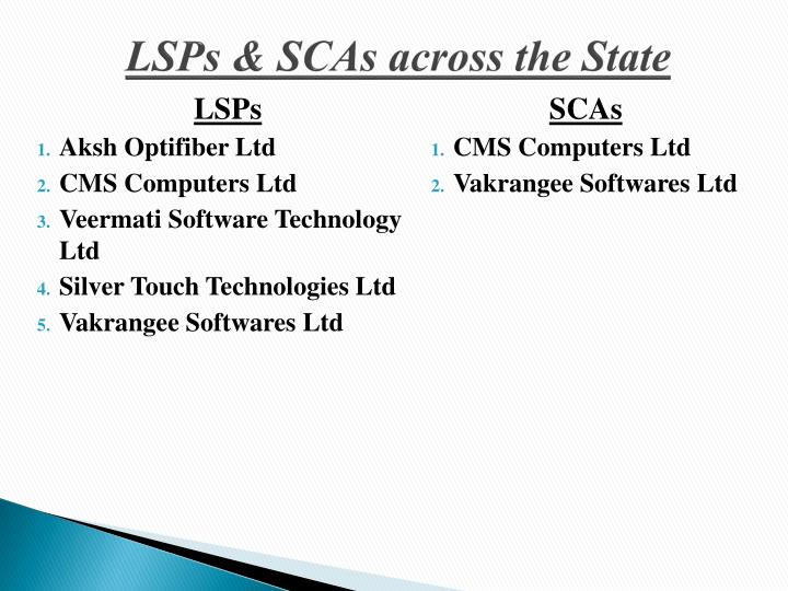 LSPs & SCAs across the State
