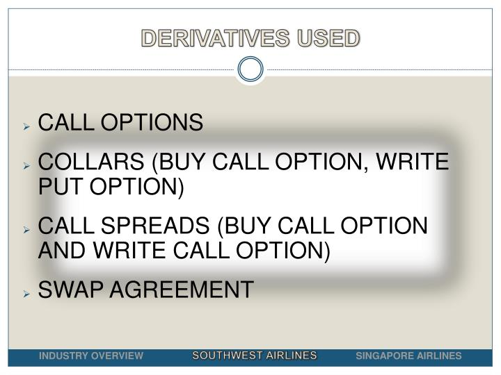 DERIVATIVES USED