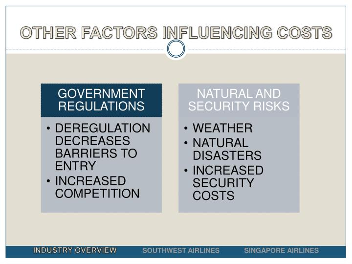 OTHER FACTORS INFLUENCING COSTS