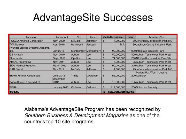AdvantageSite Successes