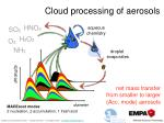 cloud processing of aerosols