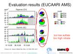 evaluation results eucaari ams